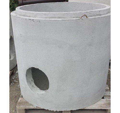 betonska kineta